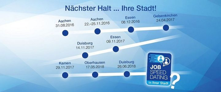 Job Speed Dating am 06.05.2019 in Paderborn